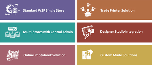 Solutions for every Print Business
